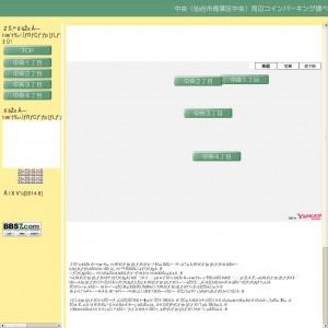 仙台市青葉区中央コインパーキング調べ