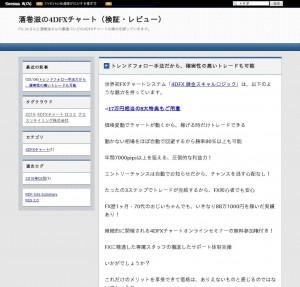 4DFXチャート(錬金スキャルロジック)