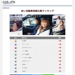 安い自動車保険比較ランキング